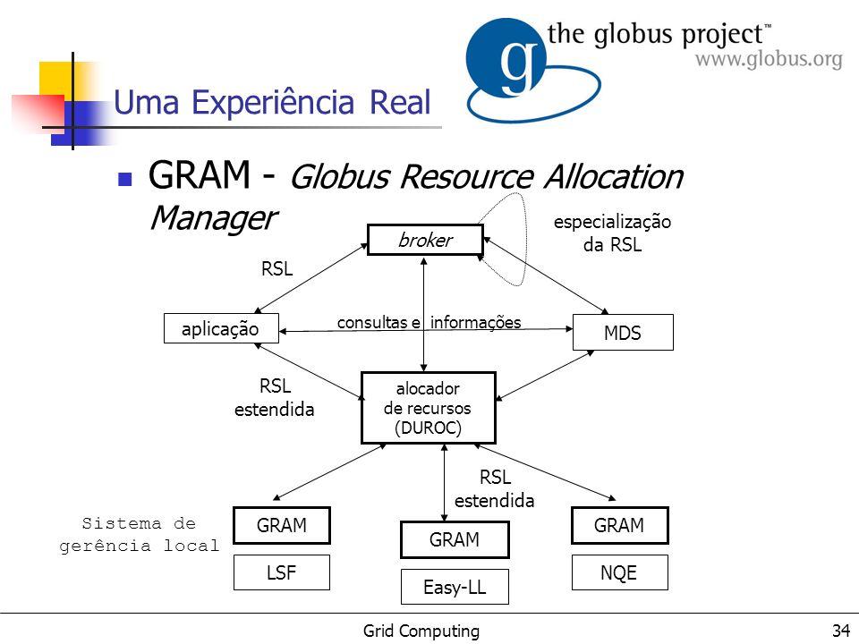 Grid Computing 34 Uma Experiência Real GRAM - Globus Resource Allocation Manager broker aplicação MDS alocador de recursos (DUROC) GRAM LSF Easy-LL NQE RSL consultas e informações especialização da RSL RSL estendida RSL estendida Sistema de gerência local