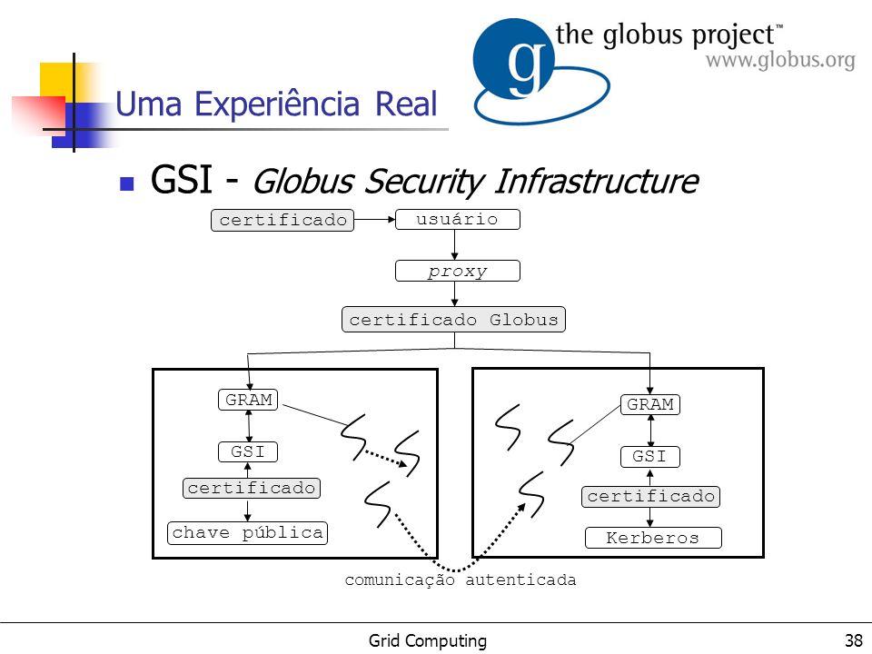 Grid Computing 38 Uma Experiência Real GSI - Globus Security Infrastructure certificado usuário proxy chave pública certificado Kerberos comunicação autenticada certificado Globus certificado GSI GRAM