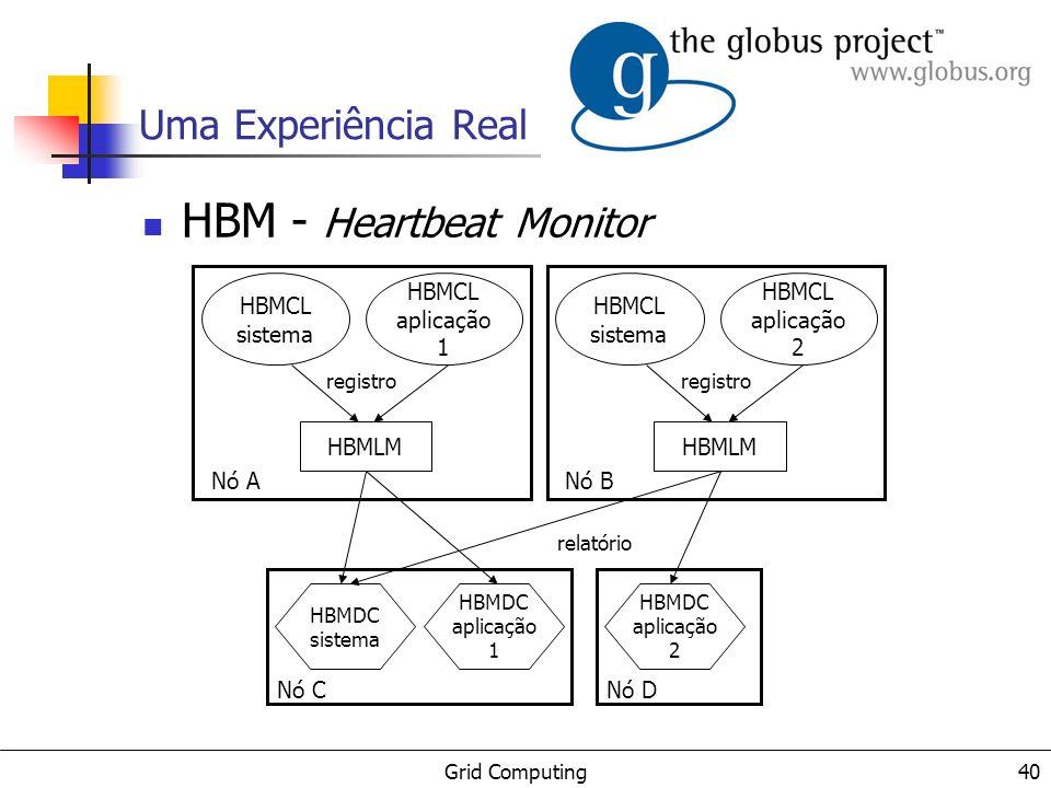 Grid Computing 40 Uma Experiência Real HBM - Heartbeat Monitor HBMCL sistema HBMCL aplicação 1 HBMLM registro Nó A HBMCL sistema HBMCL aplicação 2 HBMLM registro Nó B HBMDC sistema HBMDC aplicação 1 Nó C HBMDC aplicação 2 Nó D relatório