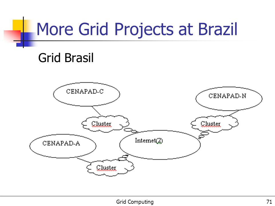 Grid Computing 71 More Grid Projects at Brazil Grid Brasil