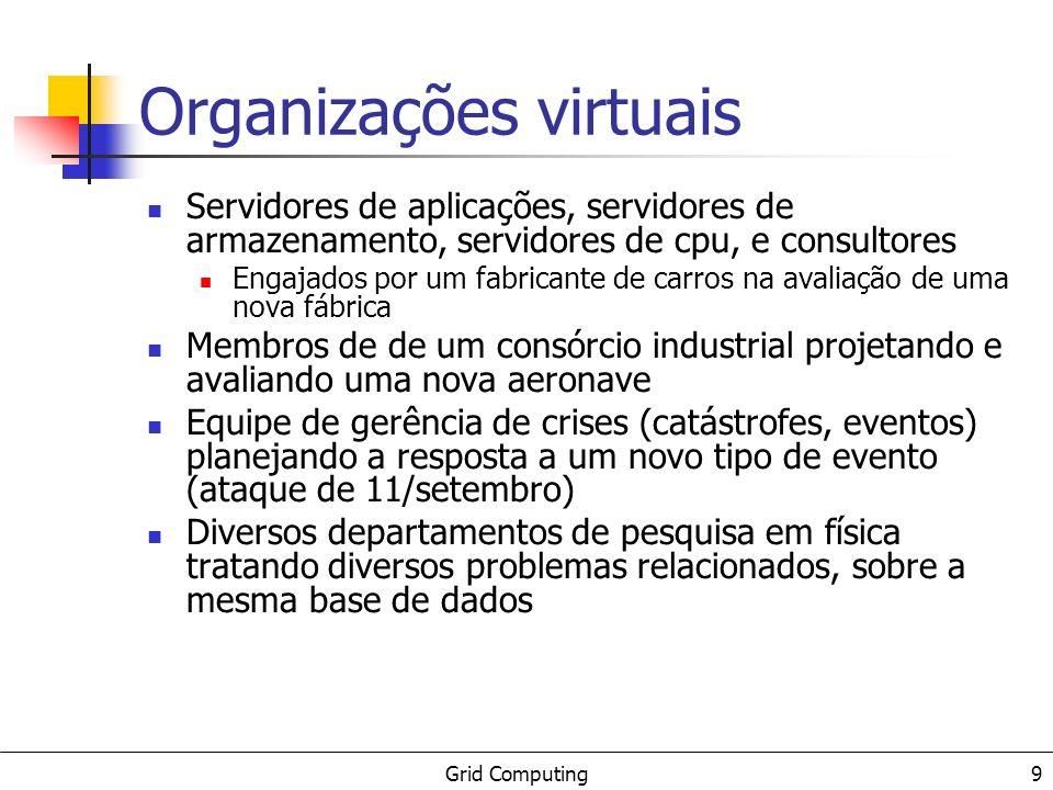 Grid Computing 9 Organizações virtuais Servidores de aplicações, servidores de armazenamento, servidores de cpu, e consultores Engajados por um fabric