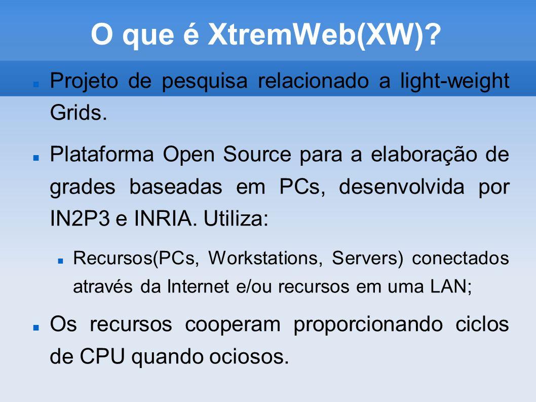 Arquitetura do XW Semelhante a arquitetura de projetos de Global Computing como Boinc.