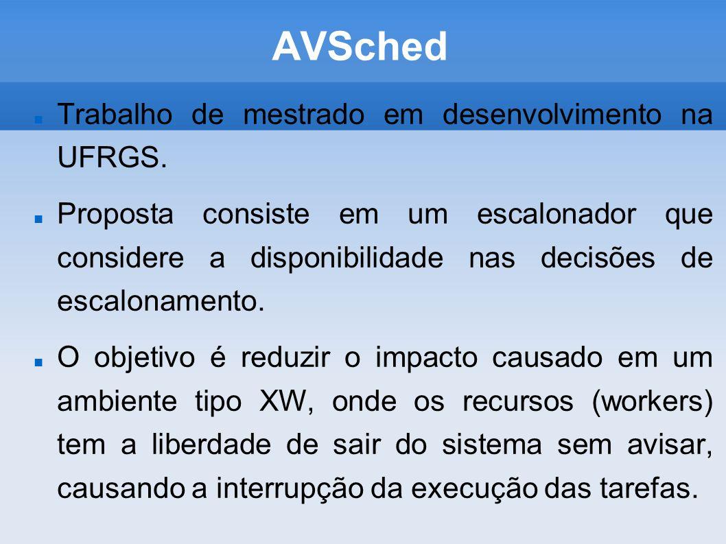 AVSched Trabalho de mestrado em desenvolvimento na UFRGS.