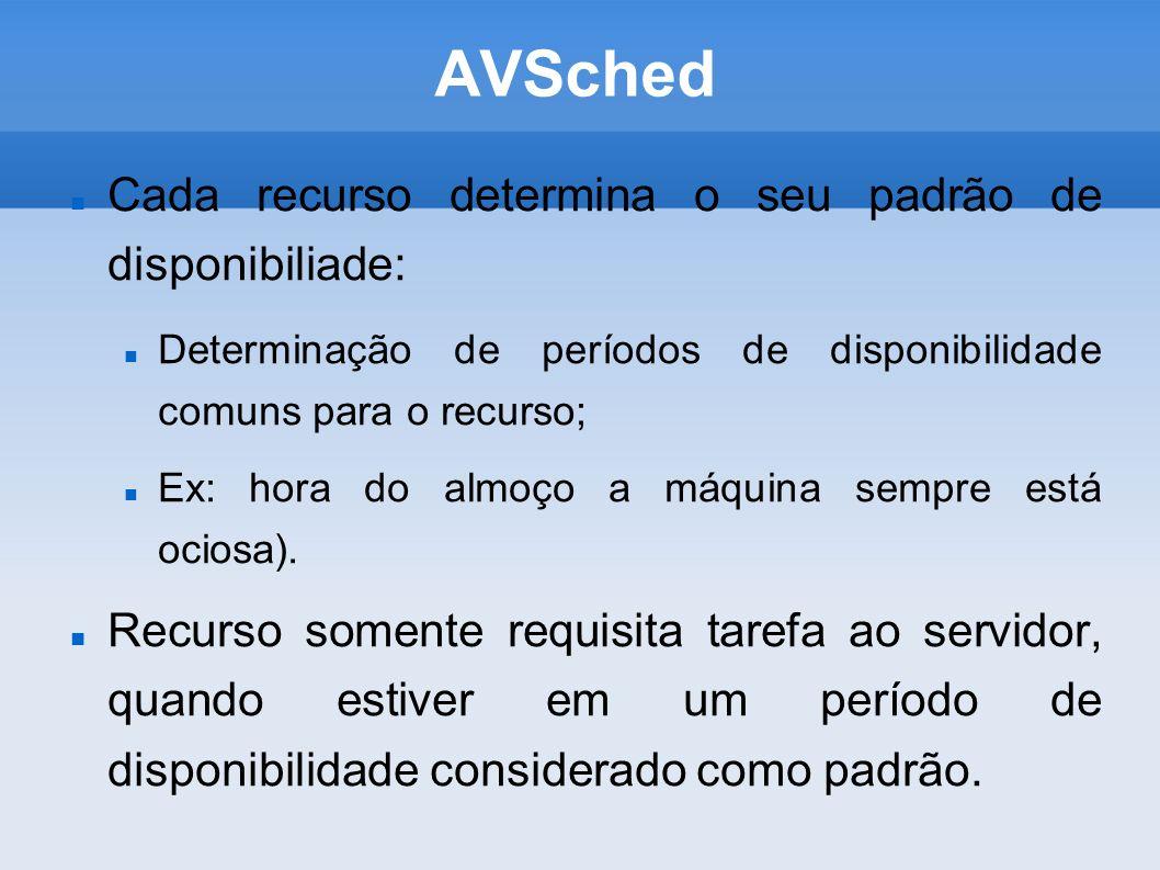 AVSched Cada recurso determina o seu padrão de disponibiliade: Determinação de períodos de disponibilidade comuns para o recurso; Ex: hora do almoço a máquina sempre está ociosa).