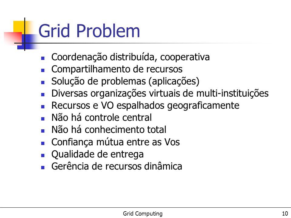 Grid Computing 10 Grid Problem Coordenação distribuída, cooperativa Compartilhamento de recursos Solução de problemas (aplicações) Diversas organizaçõ