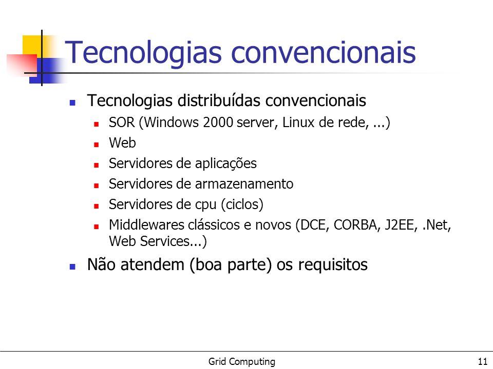 Grid Computing 11 Tecnologias convencionais Tecnologias distribuídas convencionais SOR (Windows 2000 server, Linux de rede,...) Web Servidores de apli