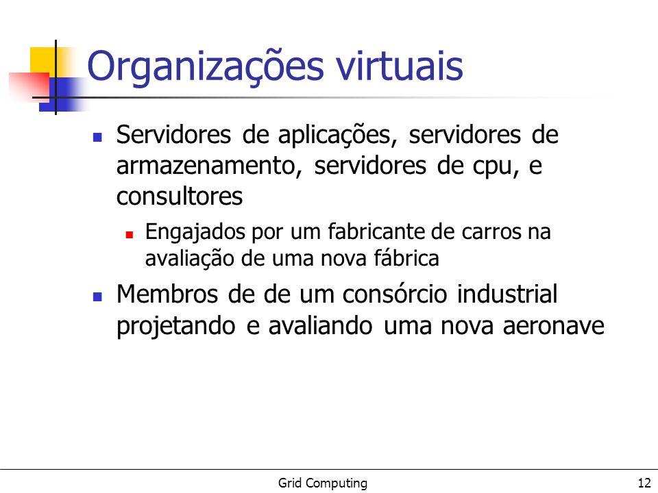 Grid Computing 12 Organizações virtuais Servidores de aplicações, servidores de armazenamento, servidores de cpu, e consultores Engajados por um fabri