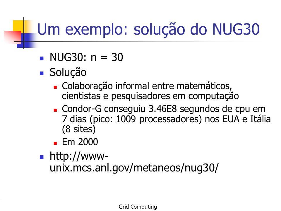 Grid Computing Um exemplo: solução do NUG30 NUG30: n = 30 Solução Colaboração informal entre matemáticos, cientistas e pesquisadores em computação Con