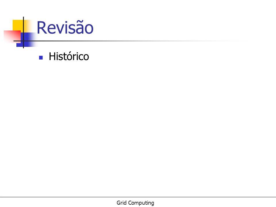 Grid Computing Revisão Histórico