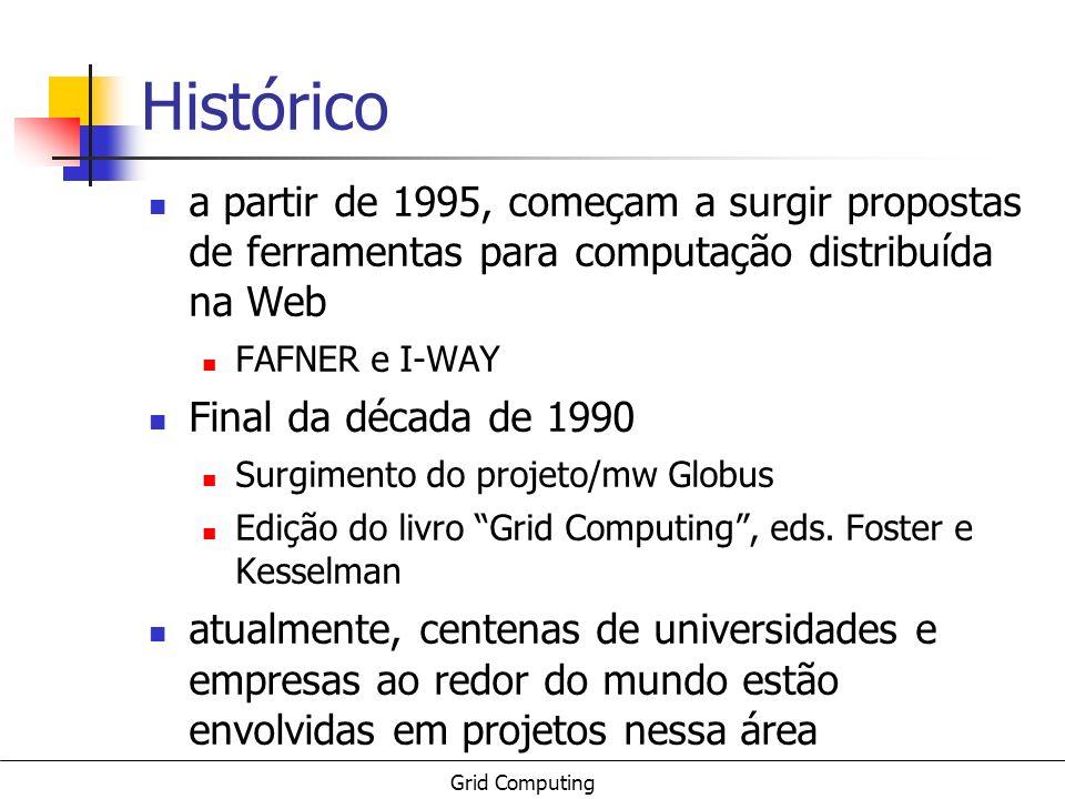 Grid Computing Histórico a partir de 1995, começam a surgir propostas de ferramentas para computação distribuída na Web FAFNER e I-WAY Final da década