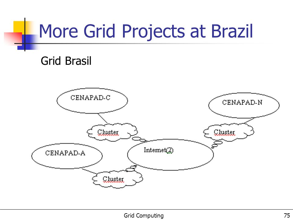 Grid Computing 75 More Grid Projects at Brazil Grid Brasil