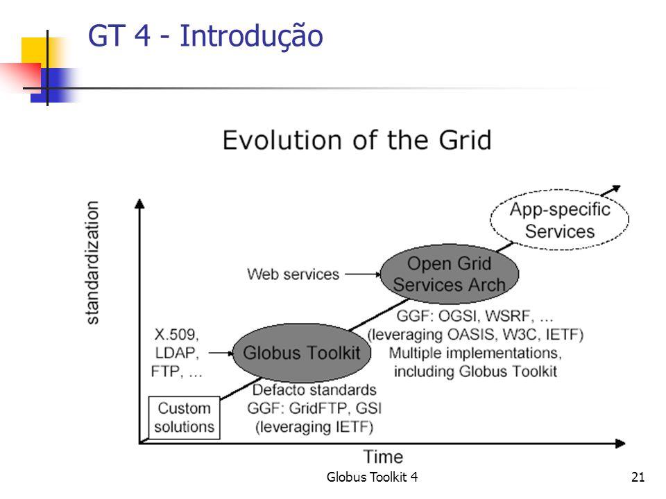 Globus Toolkit 421 GT 4 - Introdução