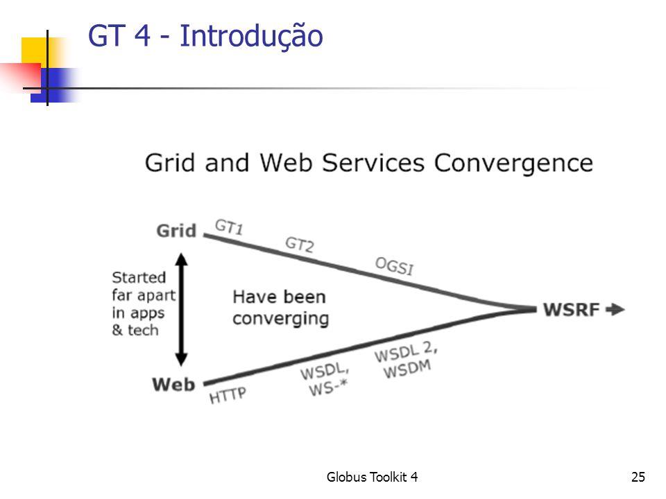 Globus Toolkit 425 GT 4 - Introdução