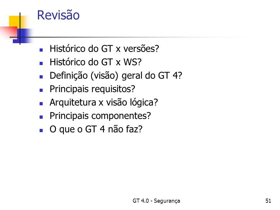 GT 4.0 - Segurança51 Revisão Histórico do GT x versões.