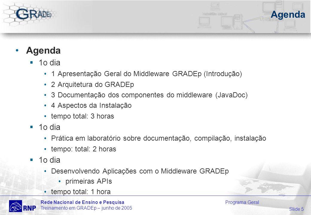 Slide 6 Rede Nacional de Ensino e Pesquisa Programa Geral Treinamento em GRADEp – junho de 2005 Agenda 2o dia Desenvolvendo Aplicações com o Middleware GRADEp outras APIs tempo total: 1,5 horas prática em laboratório: 1,5 horas Desenvolvendo Aplicações com o Middleware GRADEp últimas APIs tempo total: 1,5 horas prática em laboratório: 1,5 horas