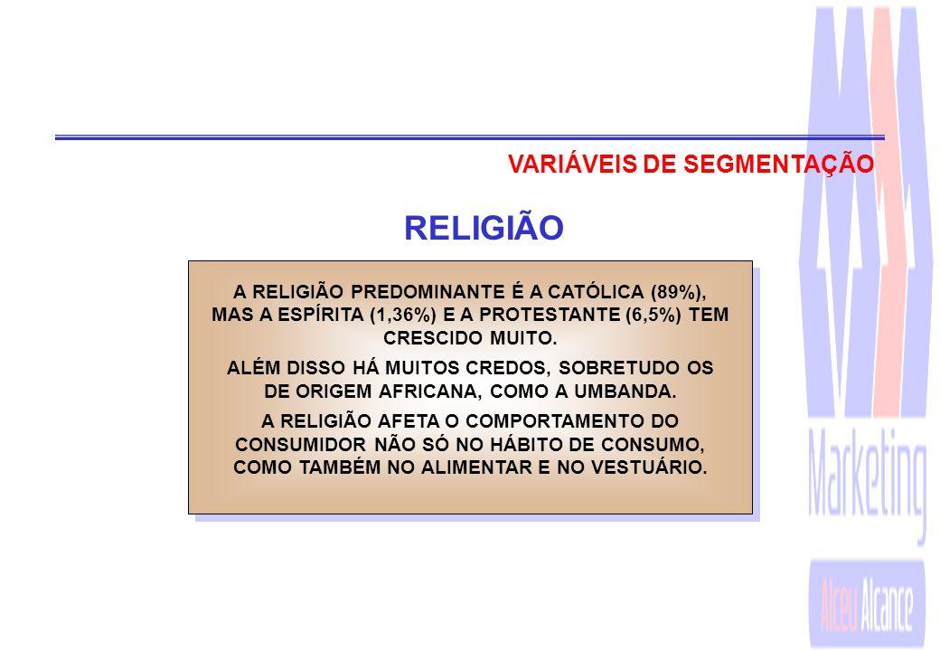 VARIÁVEIS DE SEGMENTAÇÃO NACIONALIDADE A POPULAÇÃO BRASILEIRA É DESCENDENTE DA RAÇA PORTUGUESA, MAS ALÉM DO NEGRO DA ÁFRICA E DO ÍNDIO NATIVO, HÁ AQUI