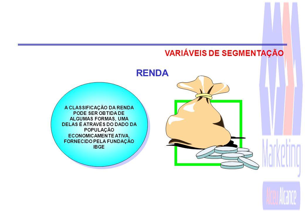 VARIÁVEIS DE SEGMENTAÇÃO CARACTERÍSTICAS SÓCIO-ECONÔMICAS AS CARACTERÍSTICAS DE RENDA, OCUPAÇÃO, EDUCAÇÃO E CLASSE SOCIAL SÃO VARIÁVEIS IMPORTANTES DE