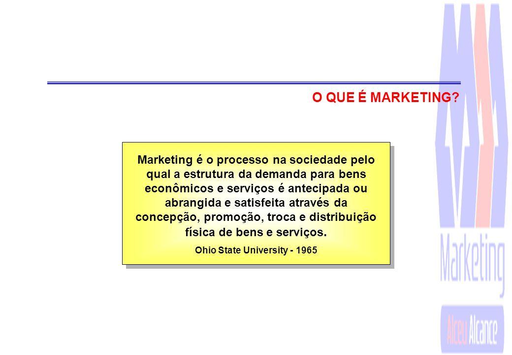 O QUE É MARKETING? Marketing é o desempenho das atividades de negócios que dirigem o fluxo de bens ou serviços do produtor ao consumidor ou utilizador