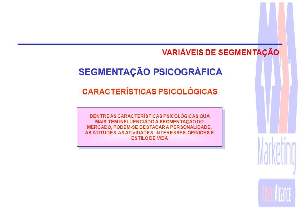 VARIÁVEIS DE SEGMENTAÇÃO CLASSES SÓCIO-ECONÔMICAS ATRAVÉS DE AGRUPAMENTOS DE PESSOAS DA SOCIEDADE COM INTERESSES SIMILARES ATITUDES, VALORES, COMPORTA