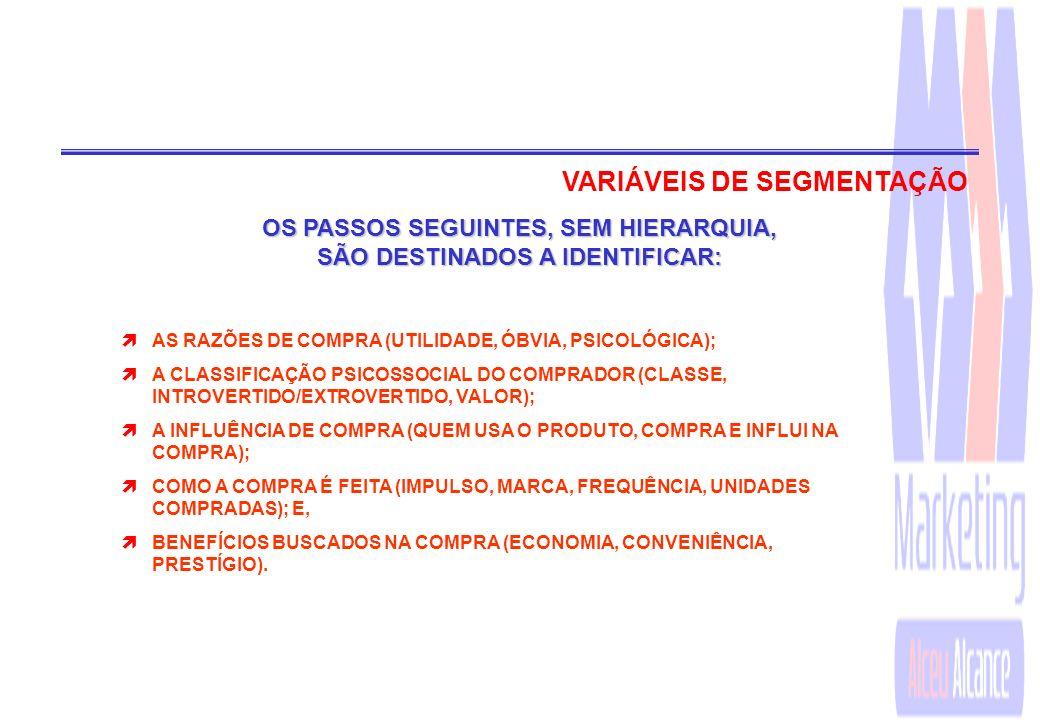 VARIÁVEIS DE SEGMENTAÇÃO OS PASSOS SEGUINTES, SEM HIERARQUIA, SÃO DESTINADOS A IDENTIFICAR: O PROCESSO E A OCASIÃO DE COMPRA (ESPECIAL OU NORMAL); A T