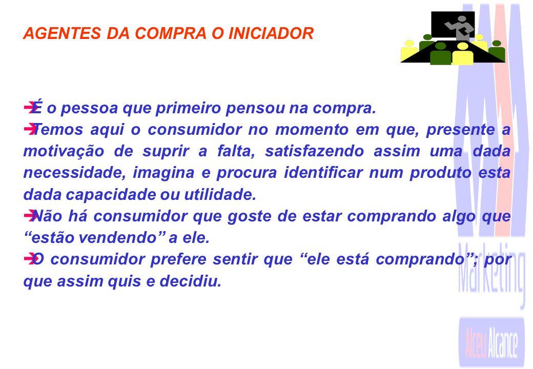 1.5 Os agentes no processo de compra. AGENTES DA COMPRA Philip Kotler èO Iniciador; èO Influenciador; èO Decisor; èO Comprador; e èO Consumidor.