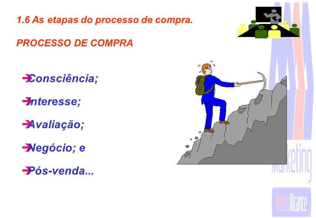 AGENTES DA COMPRA O CONSUMIDOR èÉ nele que, tendo em vista a decisão de satisfazer necessidades, tanto o Iniciador, o Influenciador, o Decisor, quanto