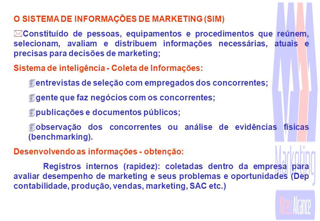 Conceito e Componentes de um Sistema de Informação de Marketing