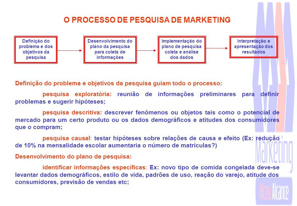 Inteligência de marketing: *Informações fornecidas pelo próprio pessoal da empresa (diária) incentivados a colher dados que sirvam de subsídio à condu