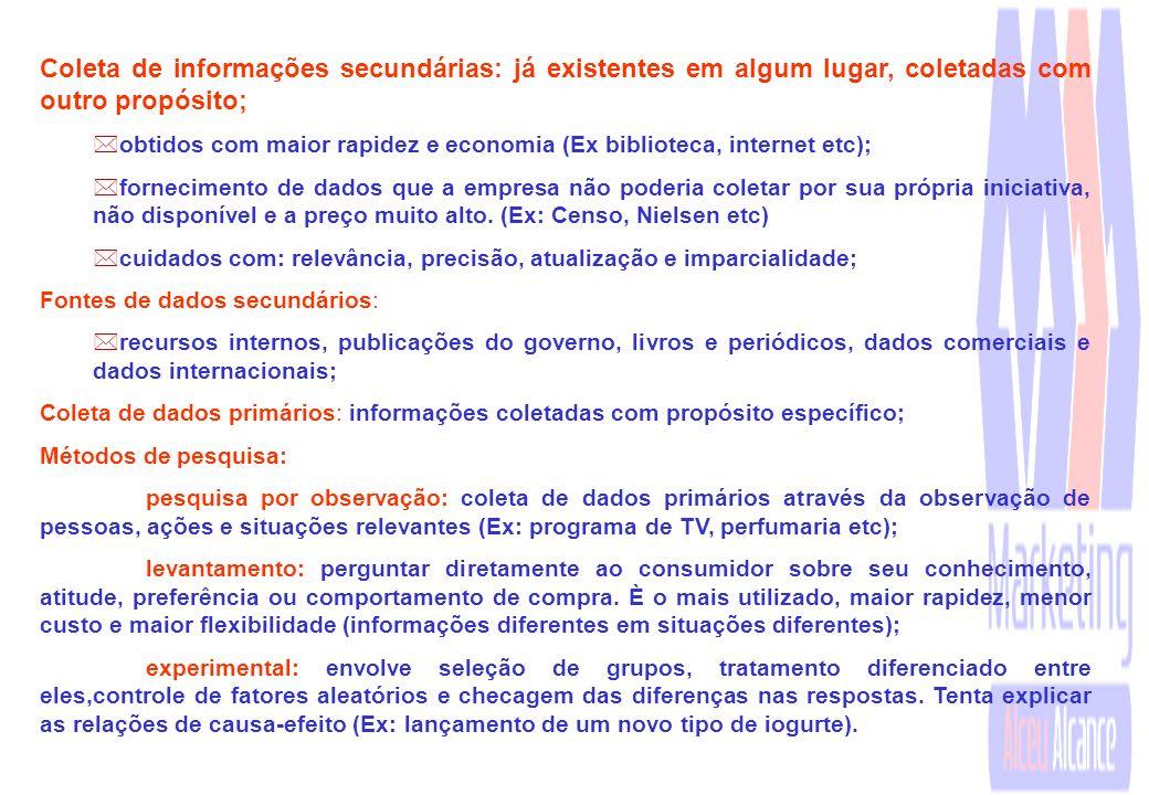O PROCESSO DE PESQUISA DE MARKETING Definição do problema e dos objetivos da pesquisa Desenvolvimento do plano da pesquisa para coleta de informações