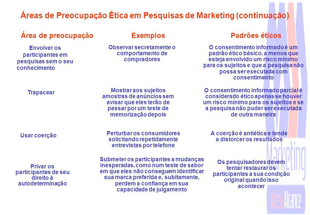 Áreas de Preocupação Ética em Pesquisas de Marketing Área de preocupação Exemplos Padrões éticos Preservar o anonimato do participante Manter os parti