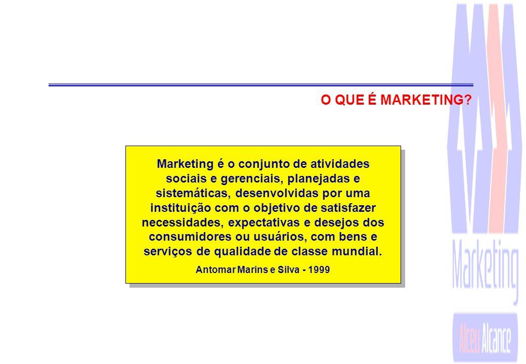 Marketing é um processo social e gerencial pelo qual indivíduos e grupos obtêm o que necessitam e desejam através da criação, oferta e troca de produt