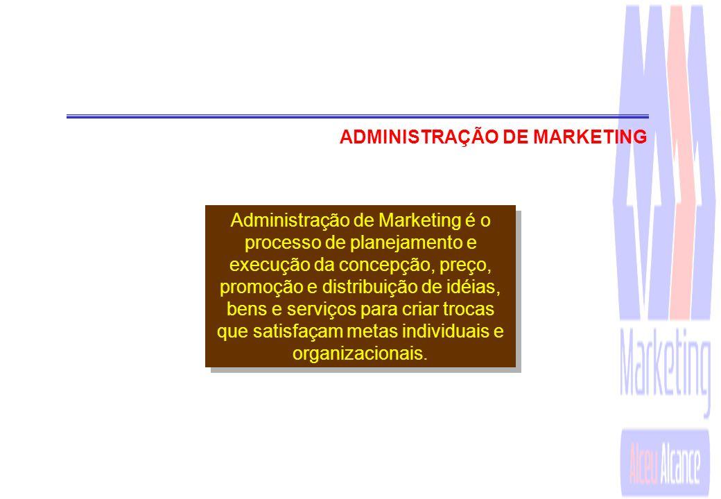 MERCADO Um mercado consiste de todos os consumidores potenciais que compartilhem de uma necessidade ou desejo específico, dispostos e habilitados para