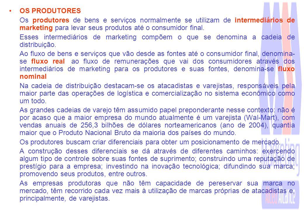 MERCADO CONSUMIDOR O mercado consumidor consitui-se de consumidores atuais, pessoas que já se utilizam de um produto (bem ou serviço) e consumidores p