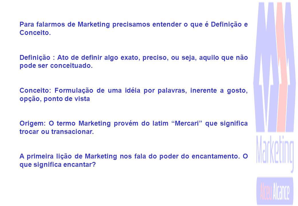 Para falarmos de Marketing precisamos entender o que é Definição e Conceito.
