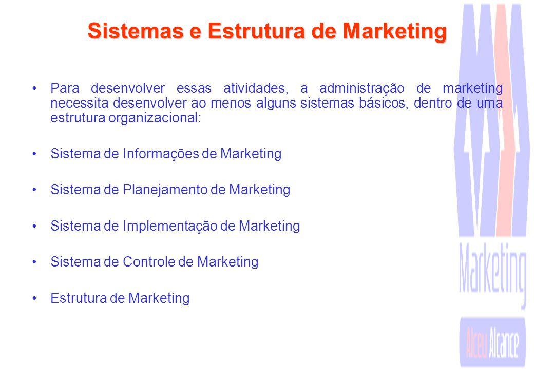Ambiente Interno ATIVIDADES DE MARKETING Com relação ao ambiente de marketing, a empresa desenvolve três atividades de natureza distinta, de modo a ga
