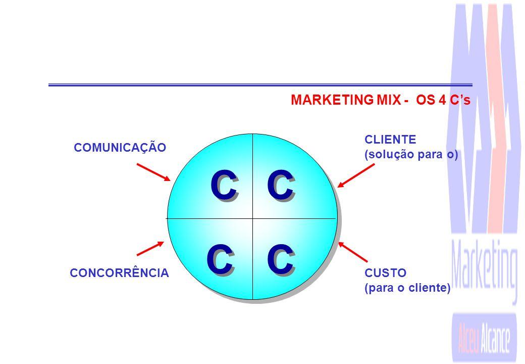 RELAÇÕES PÚBLICAS Atividade de comunicação que estabelece e mantém relações adequadas com os diversos públicos da empresa, com objetivos institucionai