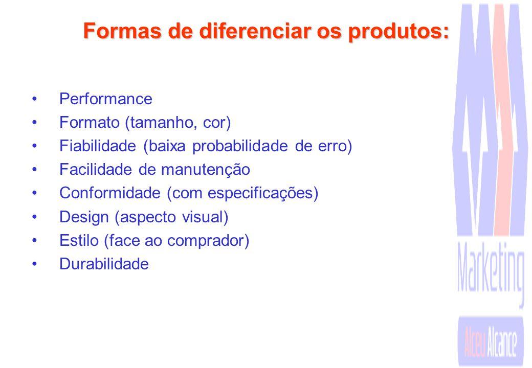 Posicionamento e Diferenciação Um produto diferenciado apresenta diferenças significativas, distintas e valorizadas pelos consumidores. As diferenças