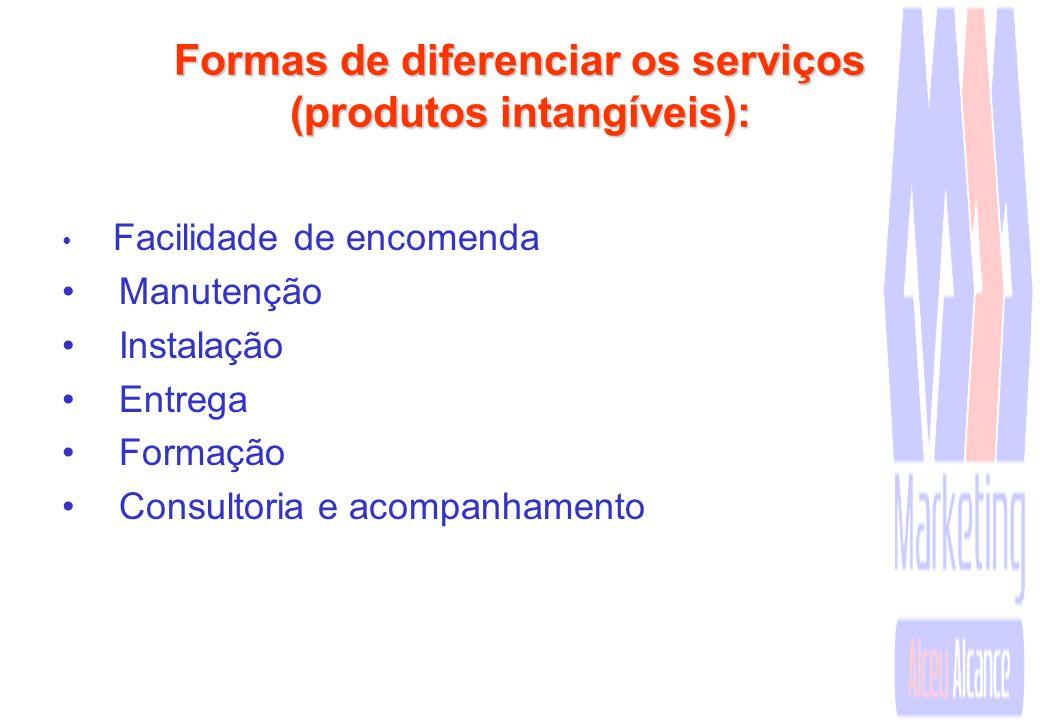 Formas de diferenciar os produtos: Performance Formato (tamanho, cor) Fiabilidade (baixa probabilidade de erro) Facilidade de manutenção Conformidade