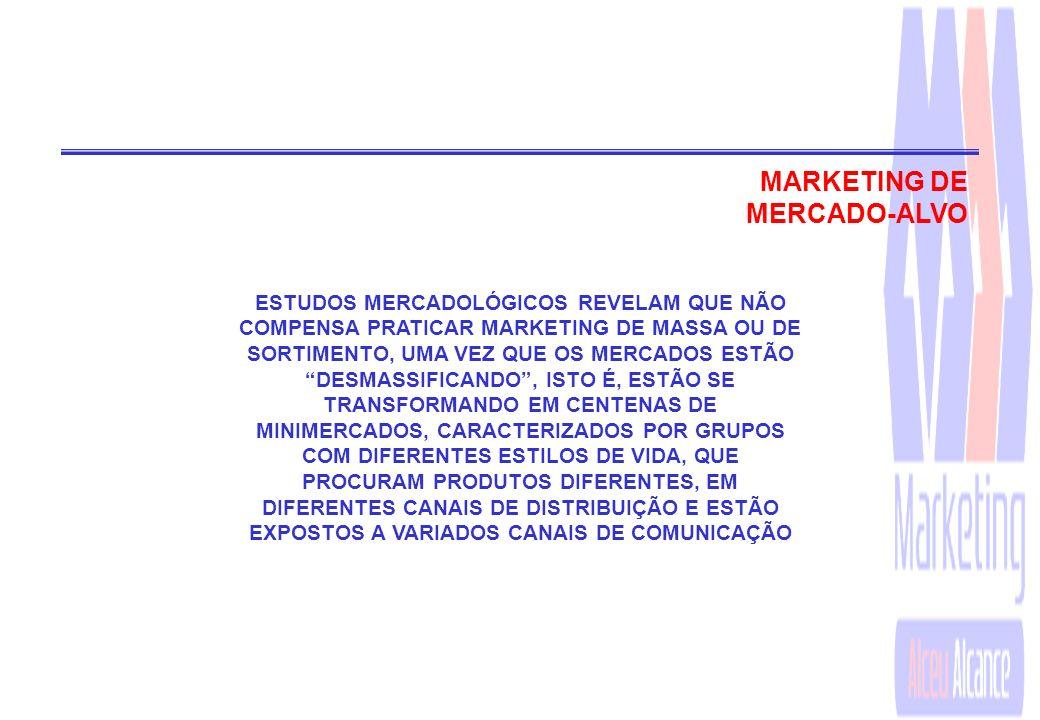 MARKETING DE MERCADO-ALVO A EMPRESA IDENTIFICA OS PRINCIPAIS SEGMENTOS DE MERCADO, VOLTA-SE PARA UM OU MAIS DESSES SEGMENTOS E DESENVOLVE PROGRAMAS DE