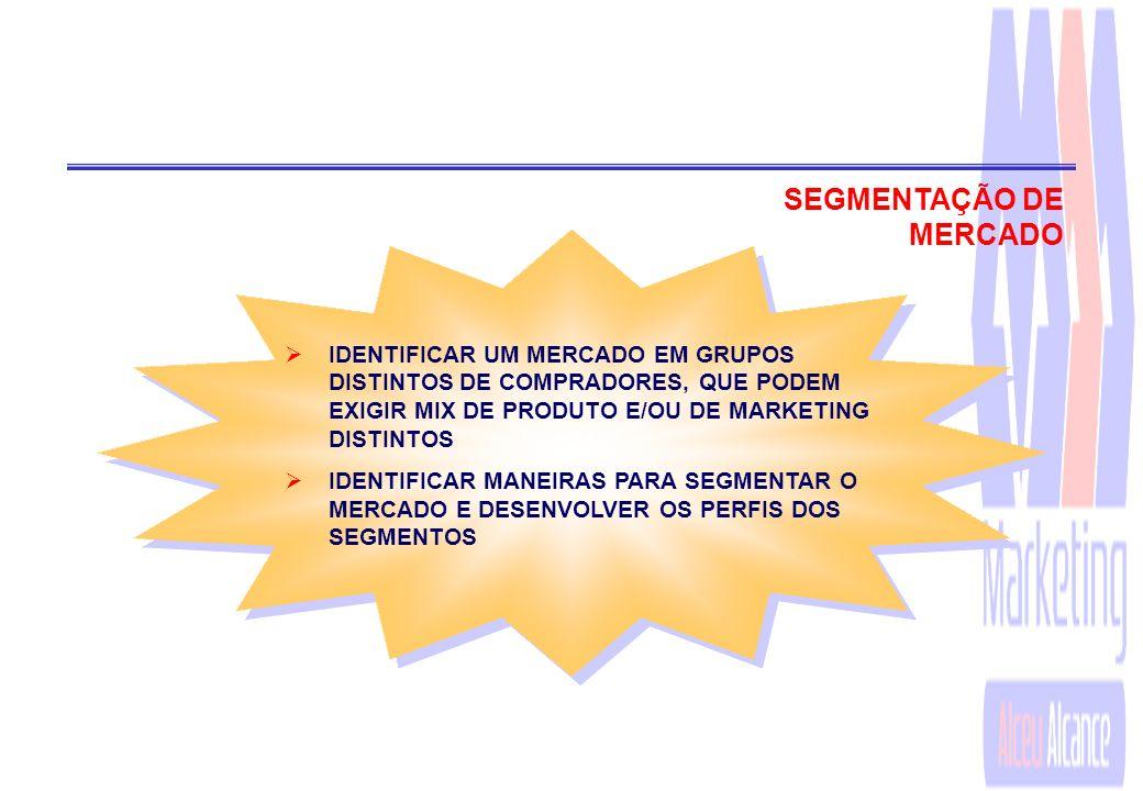 AS TRÊS ETAPAS PARA SE USAR O MARKETING DE MERCADOS-ALVO 1.SEGMENTAÇÃO DE MERCADO 2.ALVO DE MERCADO 3.POSICIONAMENTO DE MERCADO