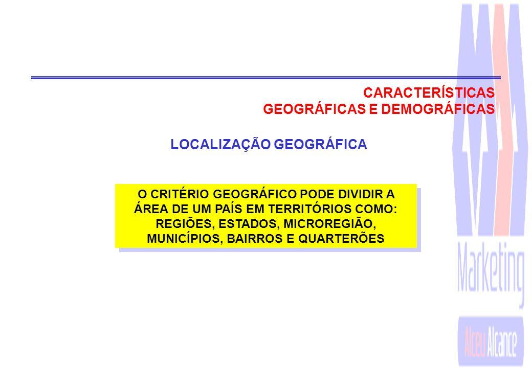 BASES PARA SEGMENTAÇÃO DE MERCADO LOCALIZAÇÃO GEOGRÁFICA CARACTERÍSTICAS DEMOGRÁFICAS CARACTERÍSTICAS SÓCIO-ECONÔMICAS CARACTERÍSTICAS PSICOLÓGICAS CA