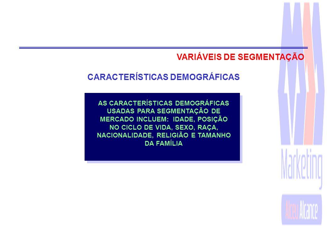 VARIÁVEIS DE SEGMENTAÇÃO POLARIZAÇÃO COMERCIAL E REGIONAL O BRASIL É DIVIDIDO AINDA NAS CHAMADAS ÁREAS FUNCIONAIS URBANAS, COM BASE EM PESQUISAS DIVER