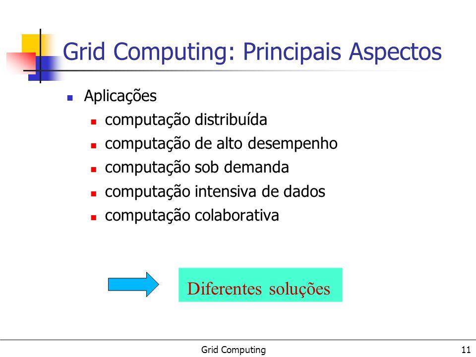 Grid Computing 11 Grid Computing: Principais Aspectos Aplicações computação distribuída computação de alto desempenho computação sob demanda computaçã