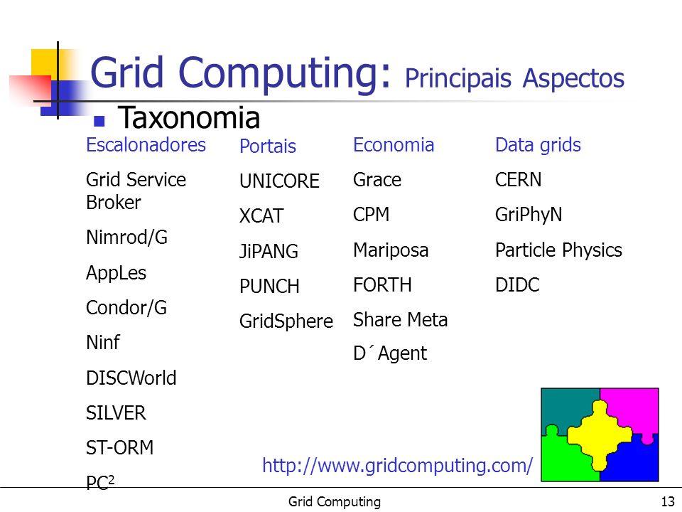 Grid Computing 13 Taxonomia Escalonadores Grid Service Broker Nimrod/G AppLes Condor/G Ninf DISCWorld SILVER ST-ORM PC 2 Portais UNICORE XCAT JiPANG P