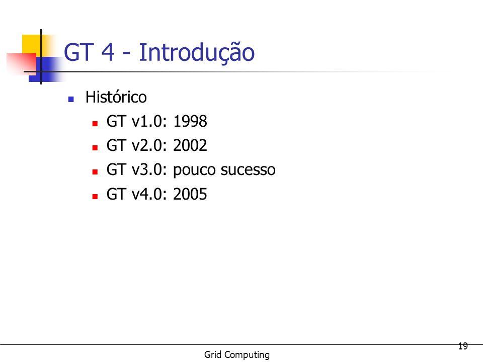 Grid Computing 19 GT 4 - Introdução Histórico GT v1.0: 1998 GT v2.0: 2002 GT v3.0: pouco sucesso GT v4.0: 2005