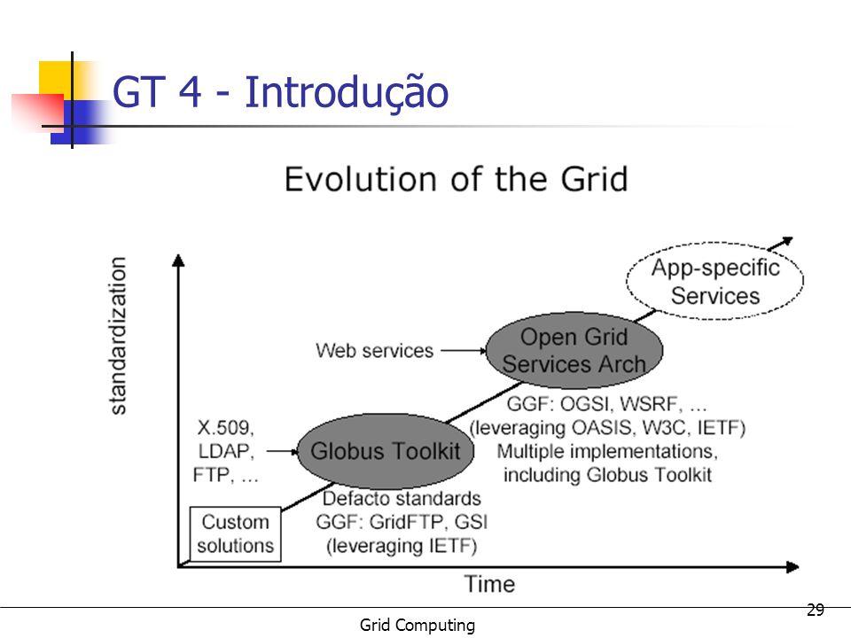Grid Computing 29 GT 4 - Introdução