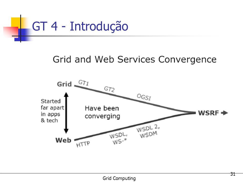 Grid Computing 31 GT 4 - Introdução