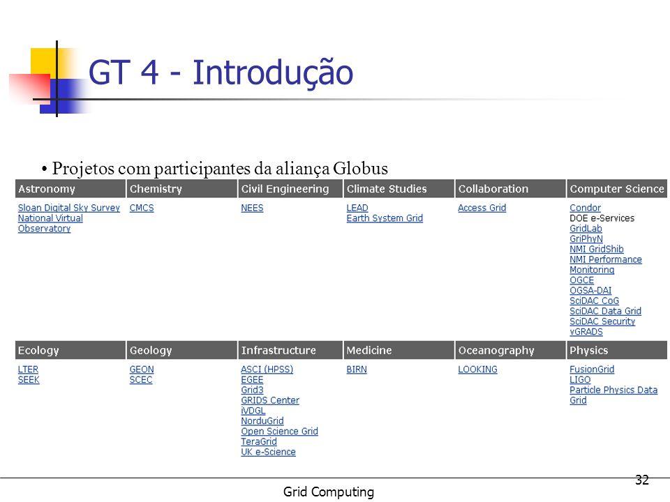 Grid Computing 32 GT 4 - Introdução Projetos com participantes da aliança Globus