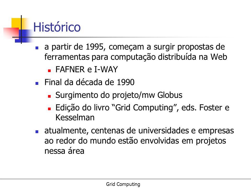 Grid Computing Projeto Gerência da Dados HEP, Cern Marko Petek e Diego Gomes