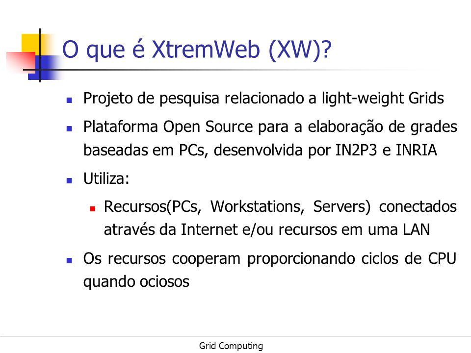 Grid Computing O que é XtremWeb (XW)? Projeto de pesquisa relacionado a light-weight Grids Plataforma Open Source para a elaboração de grades baseadas
